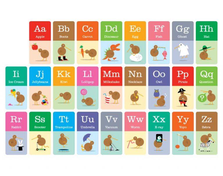 photo stickers muraux alphabet